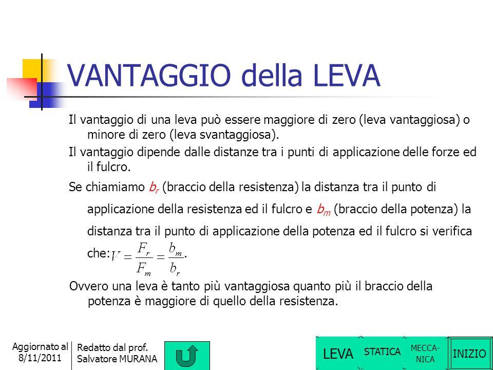 INIZIO Redatto dal prof. Salvatore MURANA Aggiornato al 8/11/2011 La LEVA La leva è una macchina semplice.macchina semplice Molti dei nostri utensili