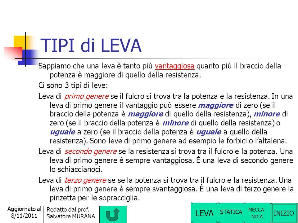 INIZIO Redatto dal prof. Salvatore MURANA Aggiornato al 8/11/2011 VANTAGGIO della LEVA Il vantaggio di una leva può essere maggiore di zero (leva vant