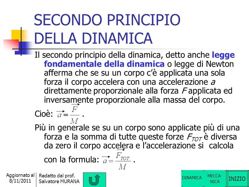 INIZIO Redatto dal prof. Salvatore MURANA Aggiornato al 8/11/2011 PRIMO PRINCIPIO DELLA DINAMICA Il primo principio della dinamica, detto anche legge