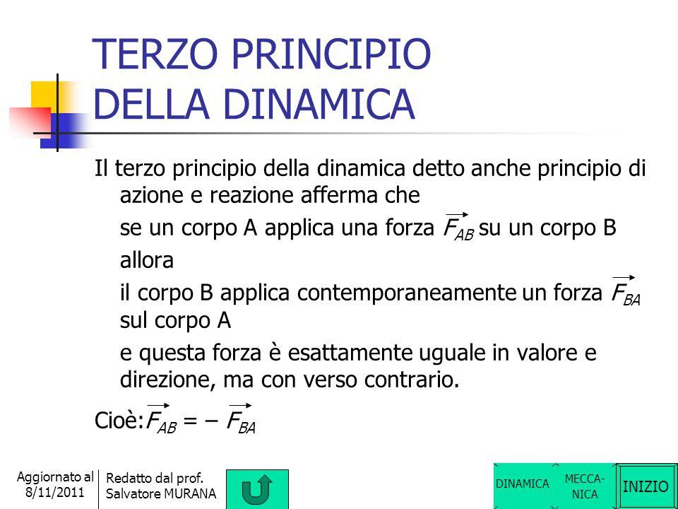 INIZIO Redatto dal prof. Salvatore MURANA Aggiornato al 8/11/2011 SECONDO PRINCIPIO DELLA DINAMICA Il secondo principio della dinamica, detto anche le