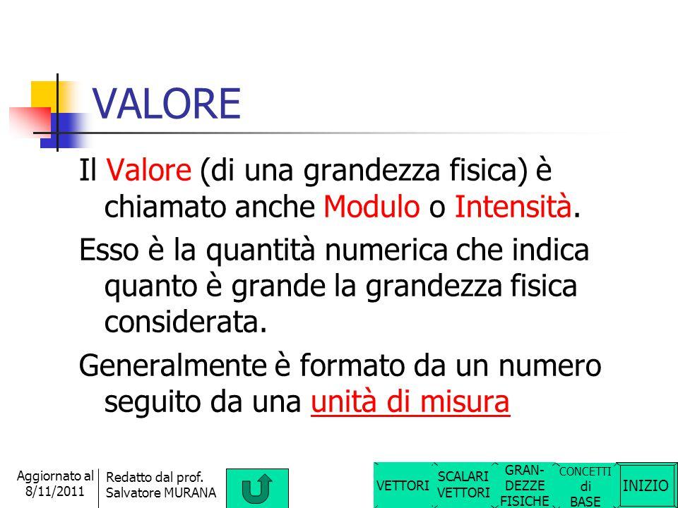 INIZIO Redatto dal prof. Salvatore MURANA Aggiornato al 8/11/2011 VETTORI Una grandezza fisica vettoriale viene chiamata semplicemente VETTORE. Un vet