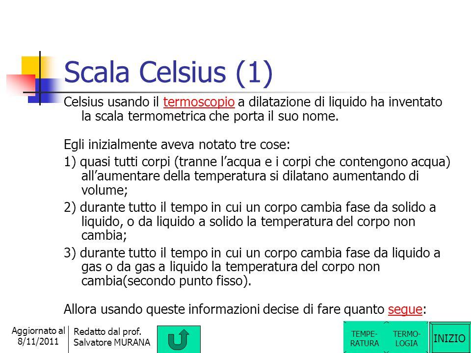 INIZIO Redatto dal prof. Salvatore MURANA Aggiornato al 8/11/2011 TERMOSCOPIO Il termoscopio è uno strumento di osservazione. Esso, non avendo associa