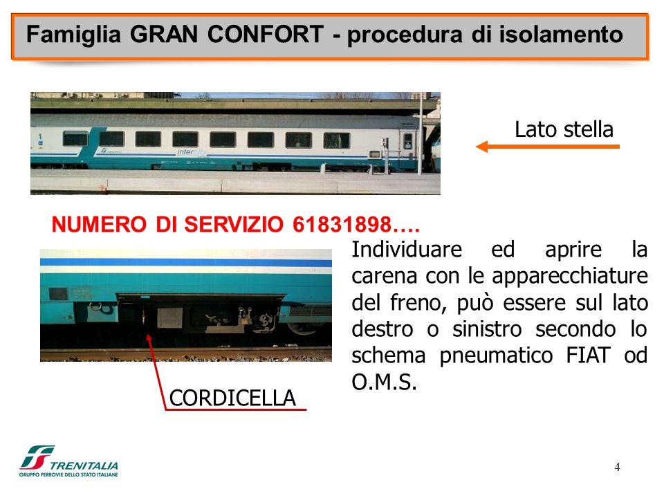 5 Famiglia GRAN CONFORT - FIAT - procedura di isolamento 1.Individuare all'interno della carena: Il rubinetto isolamento SA 1 Il maniglione di isolamento del distributore 2 1 2 2.