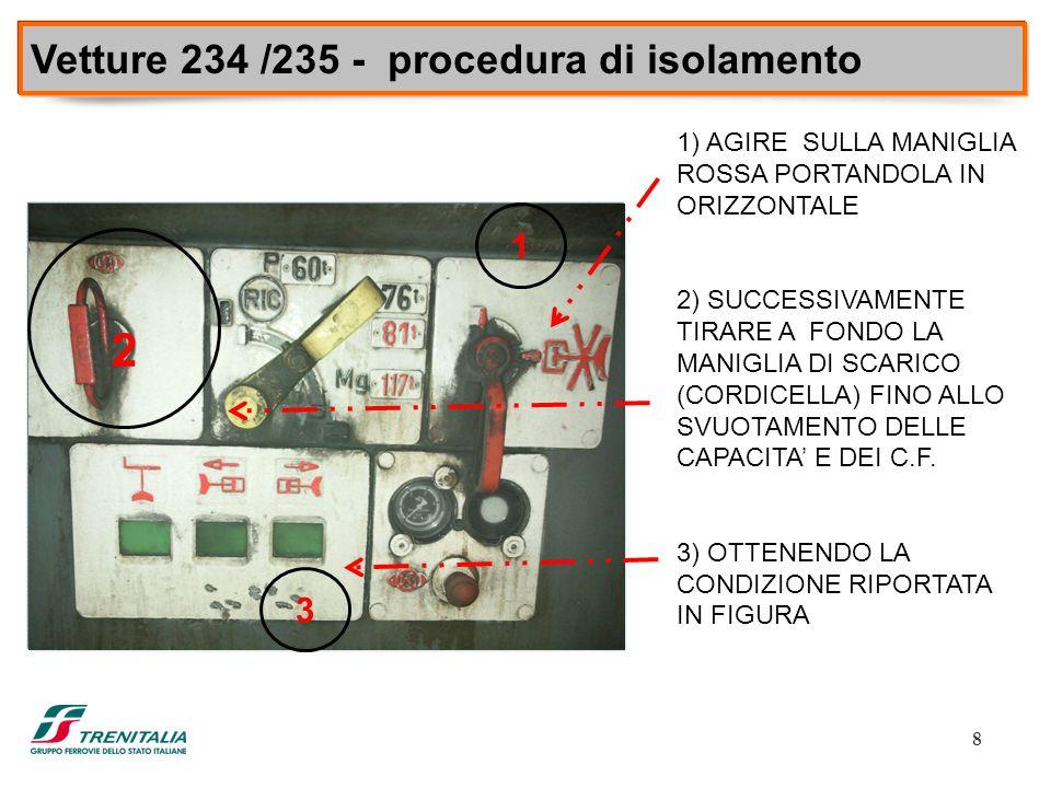 8 VETTURE 235/234 Vetture 234 /235 - procedura di isolamento 1) AGIRE SULLA MANIGLIA ROSSA PORTANDOLA IN ORIZZONTALE 2) SUCCESSIVAMENTE TIRARE A FONDO
