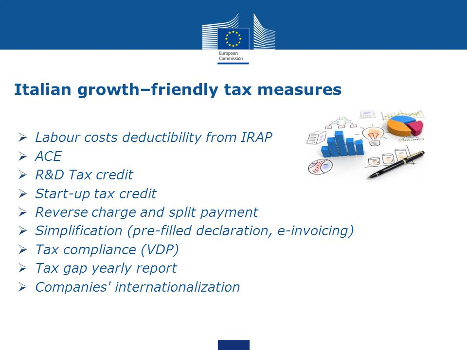 Italian growth–friendly tax measures  Labour costs deductibility from IRAP  ACE  R&D Tax credit  Start-up tax credit  Reverse charge and split payment  Simplification (pre-filled declaration, e-invoicing)  Tax compliance (VDP)  Tax gap yearly report  Companies internationalization