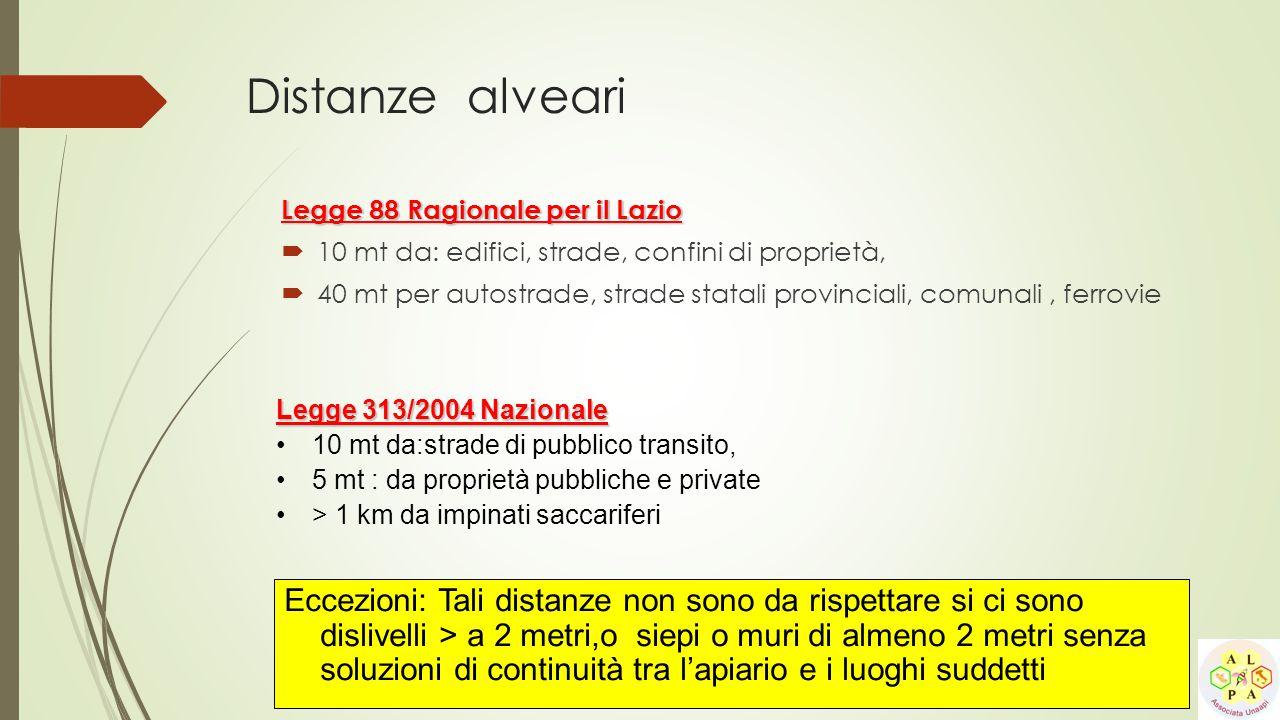 Distanze alveari Legge 88 Ragionale per il Lazio  10 mt da: edifici, strade, confini di proprietà,  40 mt per autostrade, strade statali provinciali