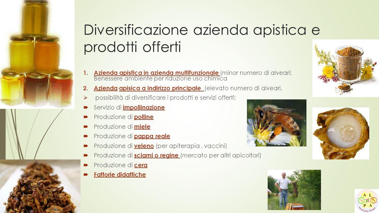 Diversificazione azienda apistica e prodotti offerti 1. Azienda apistica in azienda multifunzionale (minor numero di alveari: Benessere ambiente per r