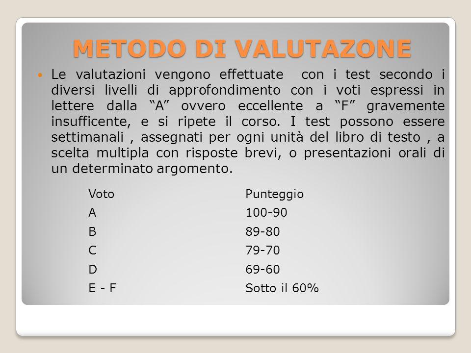 """METODO DI VALUTAZONE Le valutazioni vengono effettuate con i test secondo i diversi livelli di approfondimento con i voti espressi in lettere dalla """"A"""
