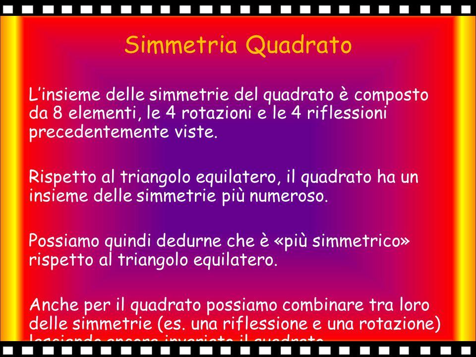 Simmetria Quadrato L'insieme delle simmetrie del quadrato è composto da 8 elementi, le 4 rotazioni e le 4 riflessioni precedentemente viste. Rispetto