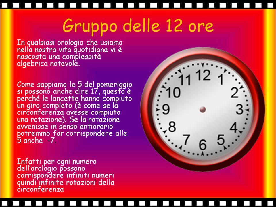Gruppo delle 12 ore In qualsiasi orologio che usiamo nella nostra vita quotidiana vi è nascosta una complessità algebrica notevole. Come sappiamo le 5