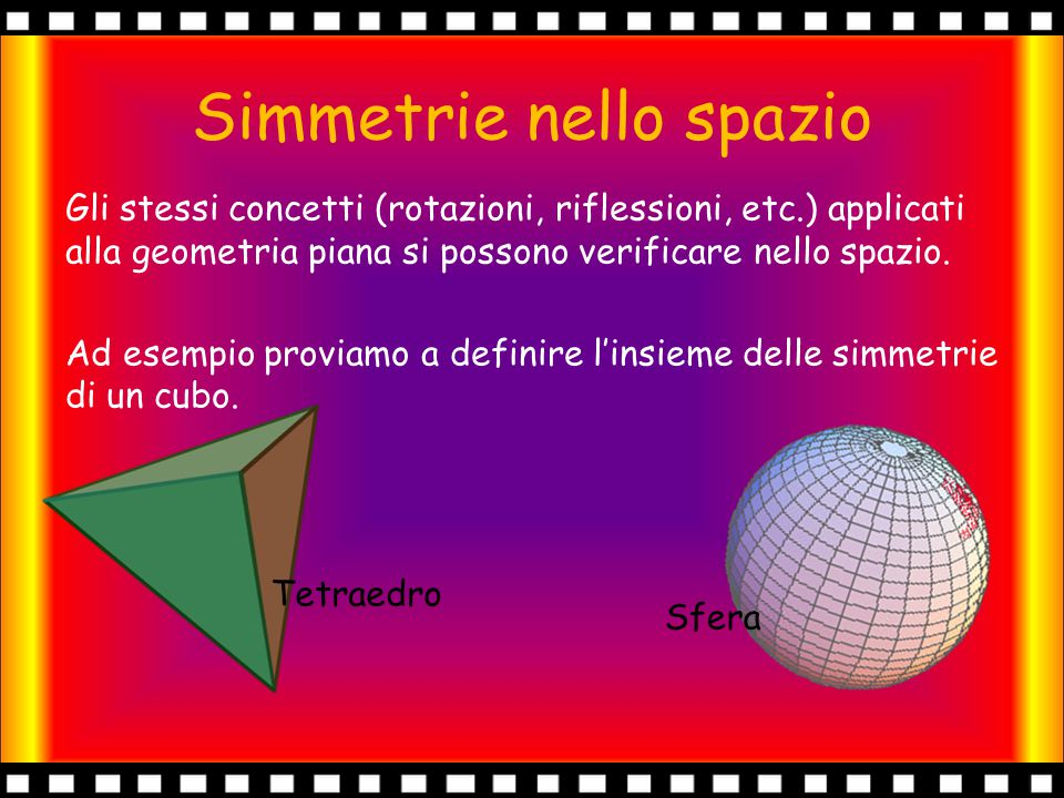Simmetrie nello spazio Gli stessi concetti (rotazioni, riflessioni, etc.) applicati alla geometria piana si possono verificare nello spazio. Ad esempi