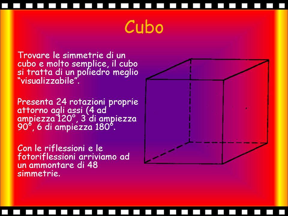 """Cubo Trovare le simmetrie di un cubo e molto semplice, il cubo si tratta di un poliedro meglio """"visualizzabile"""". Presenta 24 rotazioni proprie attorno"""