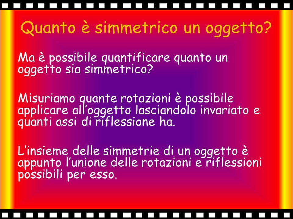 Quanto è simmetrico un oggetto? Ma è possibile quantificare quanto un oggetto sia simmetrico? Misuriamo quante rotazioni è possibile applicare all'ogg