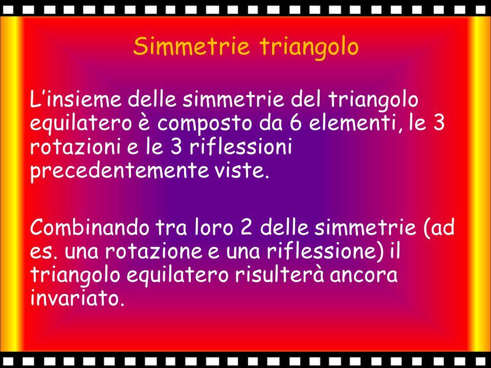 Simmetrie triangolo L'insieme delle simmetrie del triangolo equilatero è composto da 6 elementi, le 3 rotazioni e le 3 riflessioni precedentemente vis