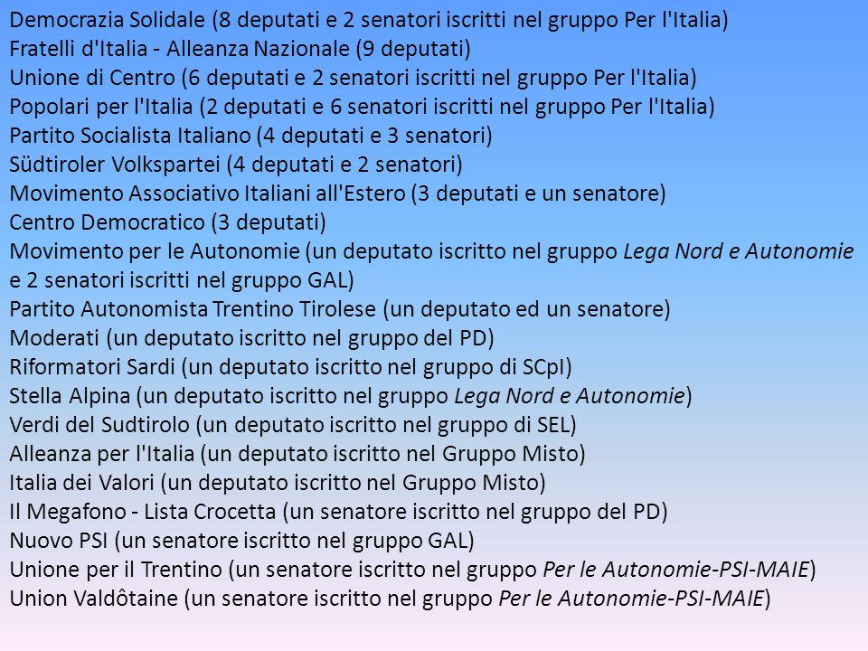 Partiti politici italiani Un partito politico, così come definito dall Articolo 49 della Costituzione della Repubblica Italiana, rappresenta un associazione libera di cittadini i quali detengono il diritto di amministrare democraticamente la vita politica nazionale.