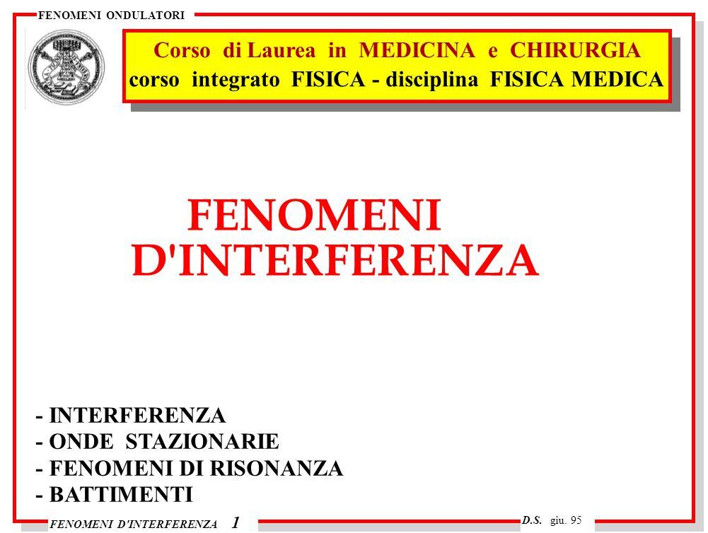 FENOMENI D INTERFERENZA FENOMENI ONDULATORI D.S.giu.