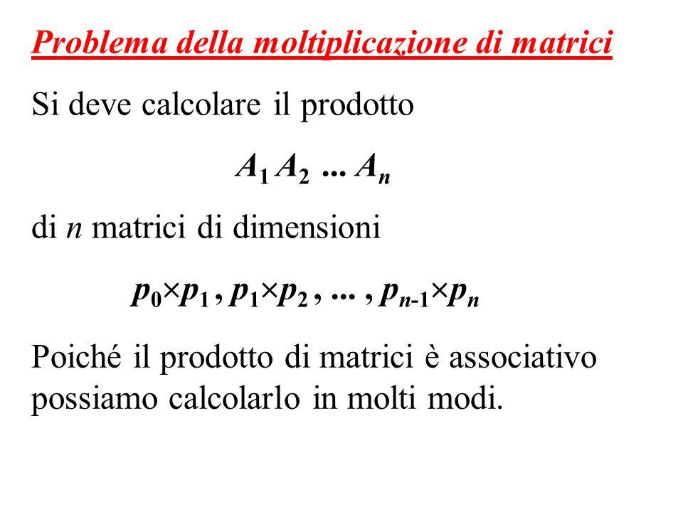 Problema della moltiplicazione di matrici Si deve calcolare il prodotto A 1 A 2... A n di n matrici di dimensioni p 0  p 1, p 1  p 2,..., p n-1  p