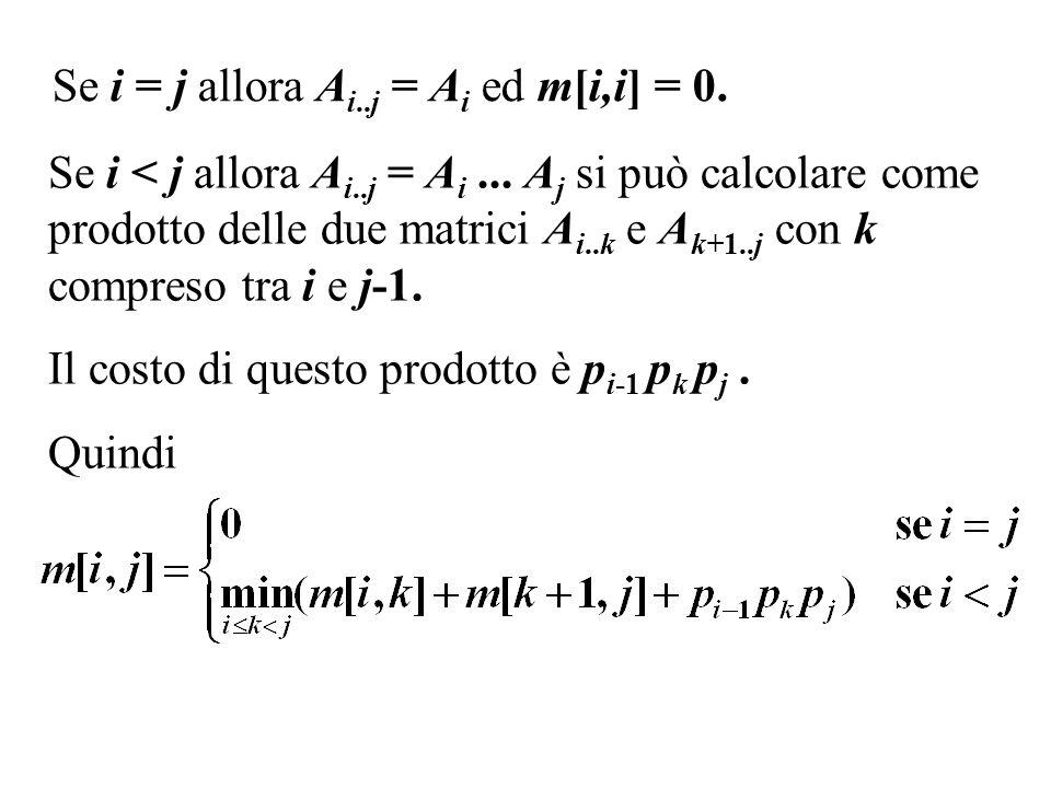 Se i = j allora A i..j = A i ed m[i,i] = 0. Se i < j allora A i..j = A i... A j si può calcolare come prodotto delle due matrici A i..k e A k+1..j con