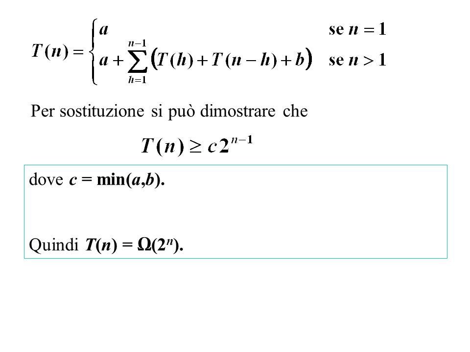 Per sostituzione si può dimostrare che dove c = min(a,b). Quindi T(n) = Ω(2 n ).