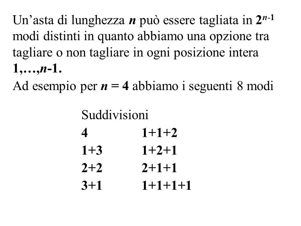 Un'asta di lunghezza n può essere tagliata in 2 n-1 modi distinti in quanto abbiamo una opzione tra tagliare o non tagliare in ogni posizione intera 1