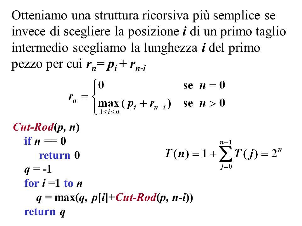 Rec-Matrix-Chain-Cost(p, i, j) if i = j return 0 else cmin =  for k = i to j-1 q = Rec-Matrix-Chain-Cost(p, i, k) + Rec-Matrix-Chain-Cost(p, k+1, j) + p i-1 p k p j if q < cmin cmin = q return cmin Complessità T(n) con n = j-i+1