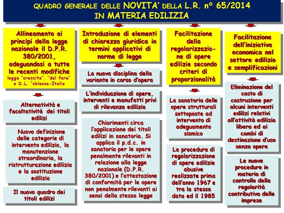 QUADRO GENERALE DELLE NOVITA' DELLA L.R.