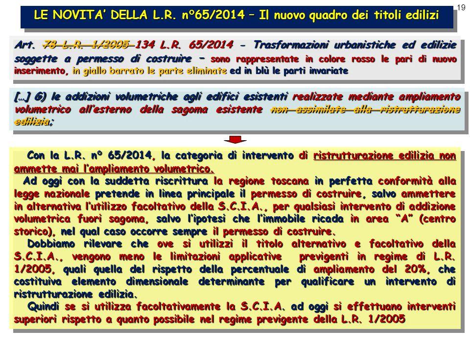 19 LE NOVITA' DELLA L.R. n°65/2014 – Il nuovo quadro dei titoli edilizi Art.