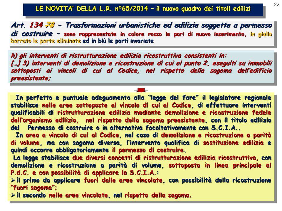 22 LE NOVITA' DELLA L.R. n°65/2014 – il nuovo quadro dei titoli edilizi Art.