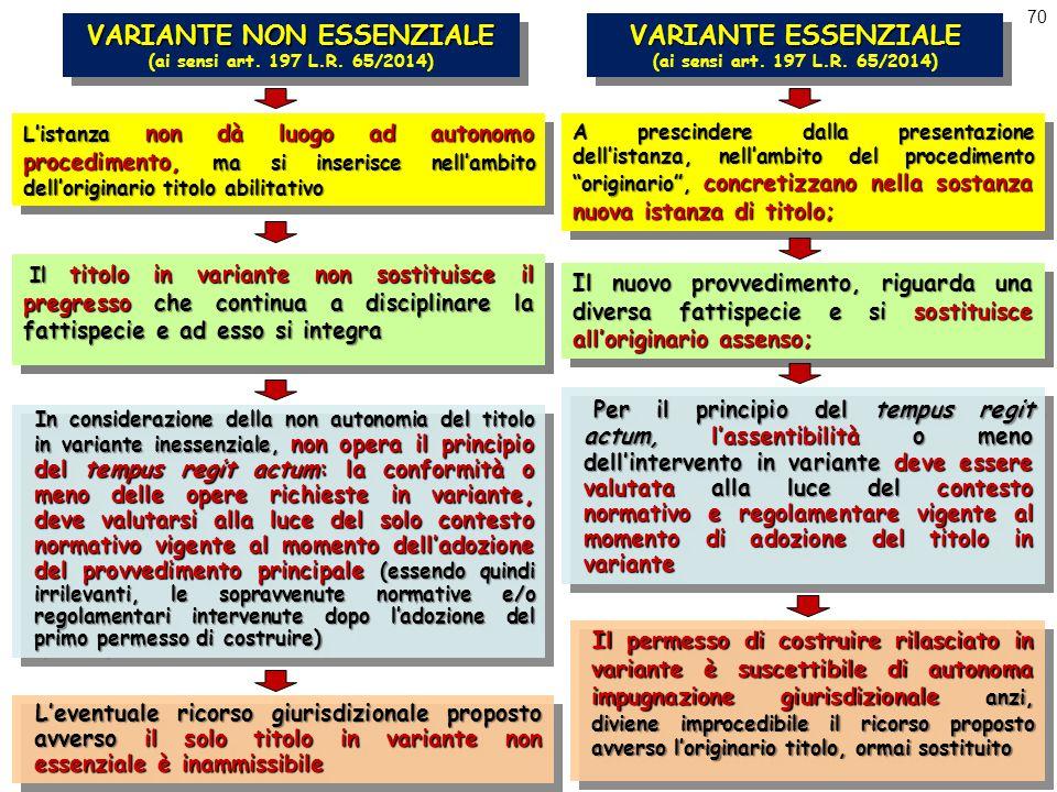 70 VARIANTE NON ESSENZIALE (ai sensi art. 197 L.R.