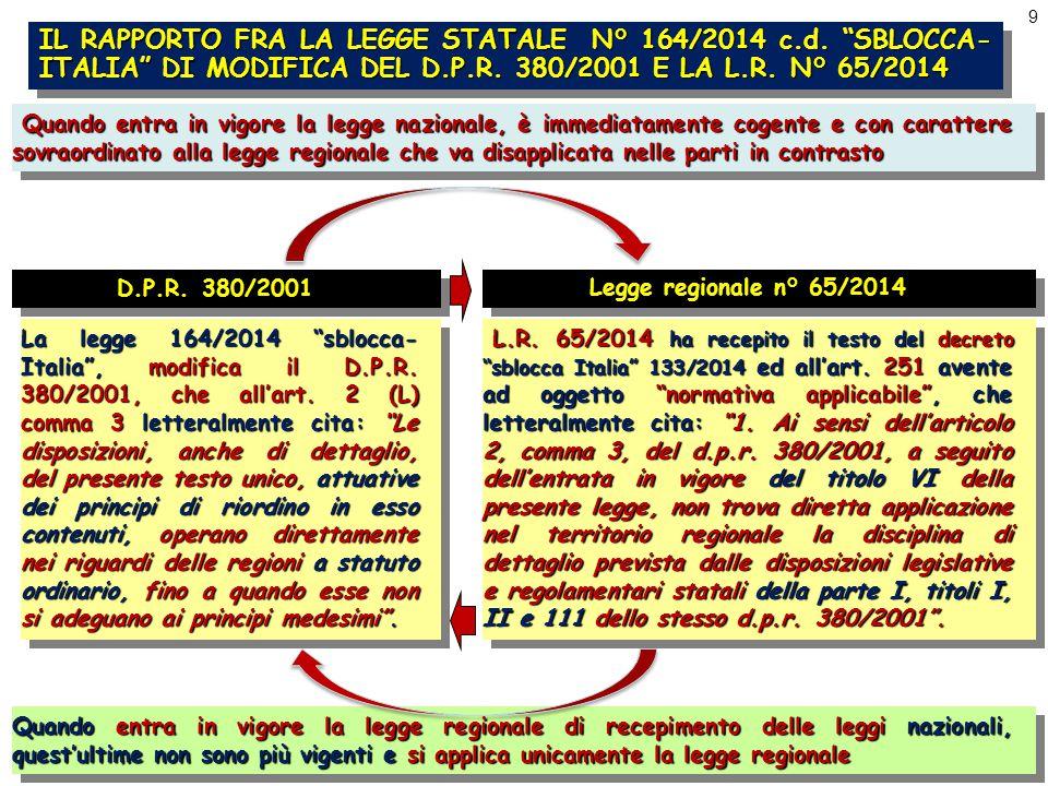 9 IL RAPPORTO FRA LA LEGGE STATALE N° 164/2014 c.d.