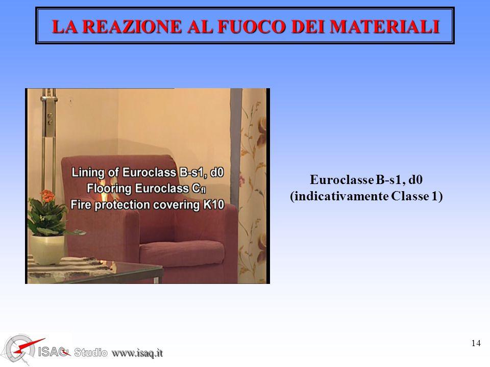 www.isaq.it 14 LA REAZIONE AL FUOCO DEI MATERIALI Euroclasse B-s1, d0 (indicativamente Classe 1)