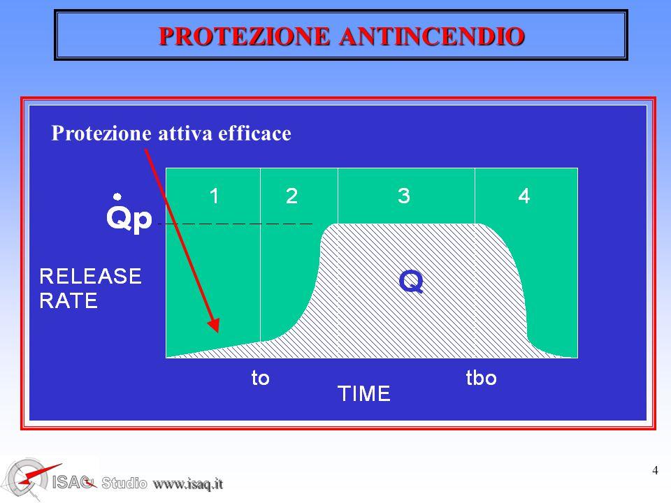 www.isaq.it 15 LA REAZIONE AL FUOCO DEI MATERIALI Euroclasse D-s1, d0 (indicativamente Classe 3)