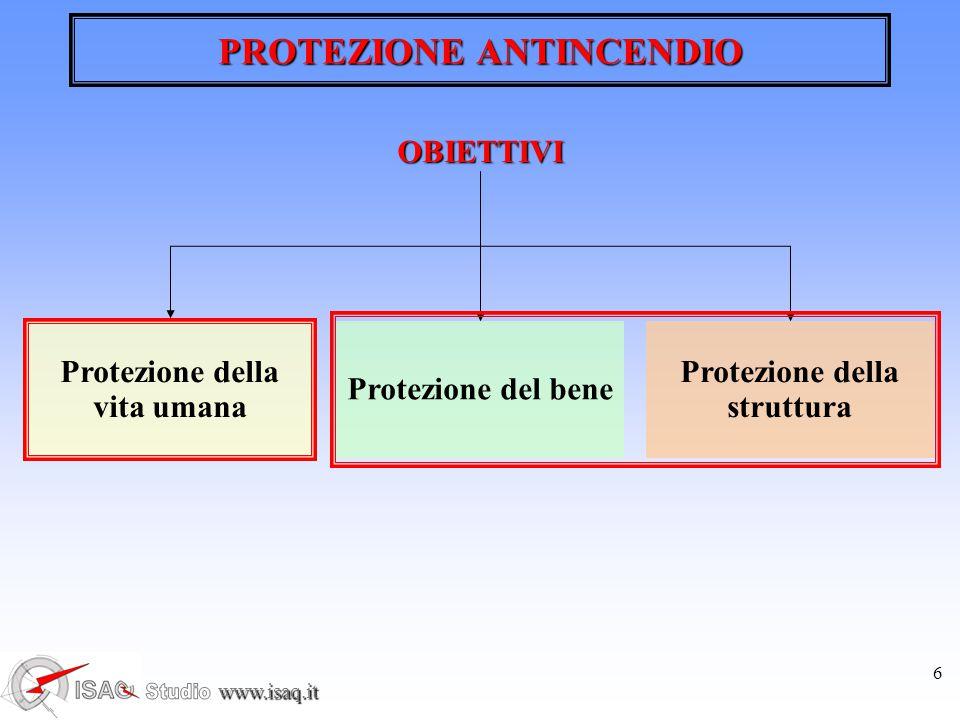 www.isaq.it 6 PROTEZIONE ANTINCENDIO Protezione della vita umana Protezione della struttura Protezione del bene OBIETTIVI