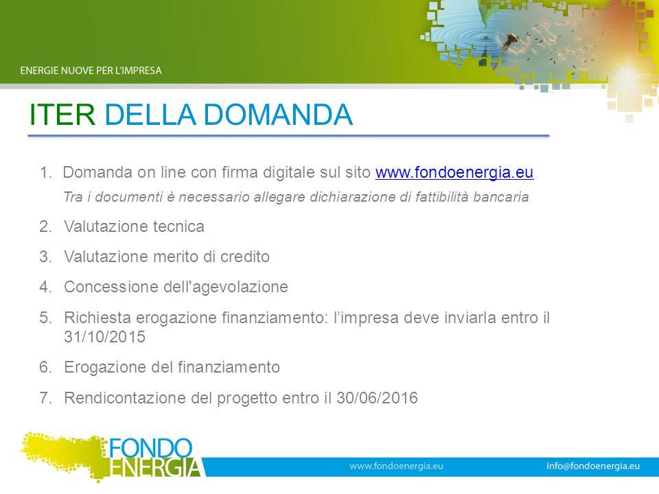 ITER DELLA DOMANDA 1. Domanda on line con firma digitale sul sito www.fondoenergia.euwww.fondoenergia.eu Tra i documenti è necessario allegare dichiar
