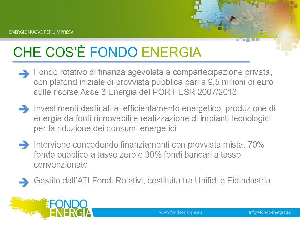 CHE COS'È FONDO ENERGIA Fondo rotativo di finanza agevolata a compartecipazione privata, con plafond iniziale di provvista pubblica pari a 9,5 milioni