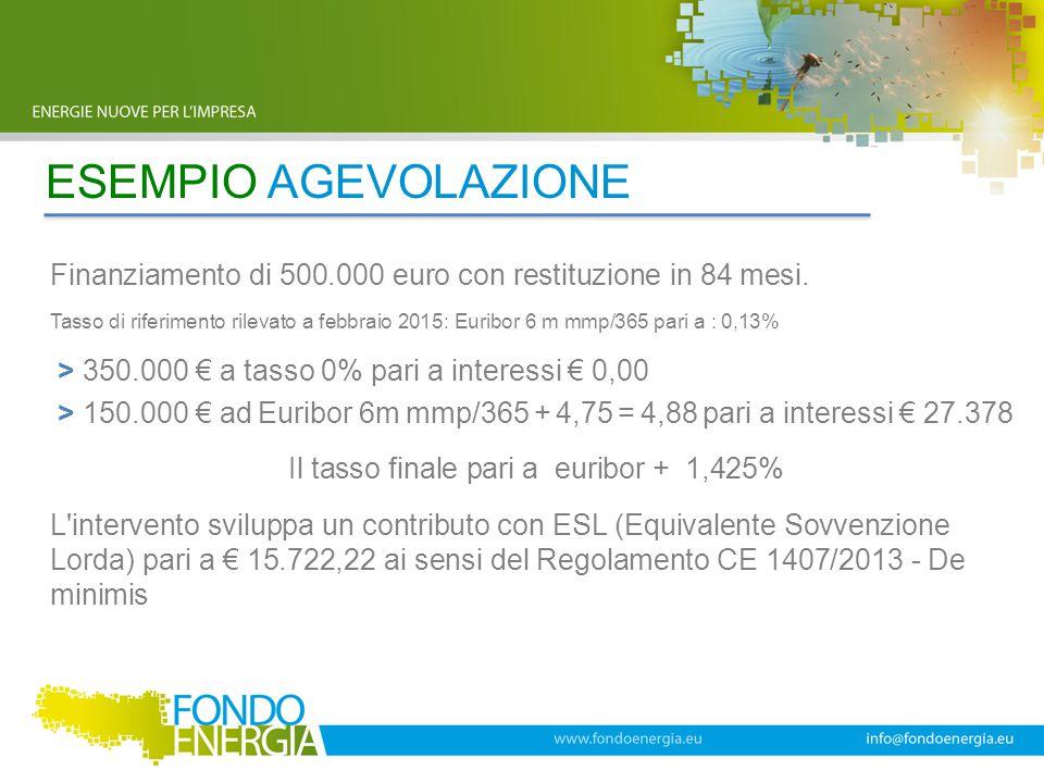 ESEMPIO AGEVOLAZIONE Finanziamento di 500.000 euro con restituzione in 84 mesi. Tasso di riferimento rilevato a febbraio 2015: Euribor 6 m mmp/365 par