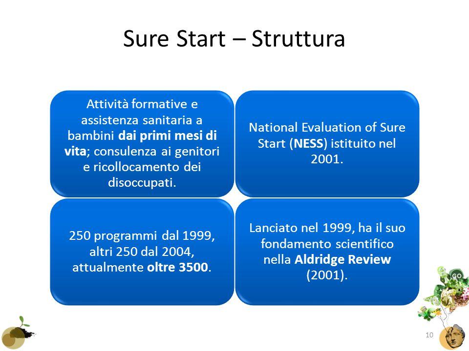 Sure Start – Struttura 10