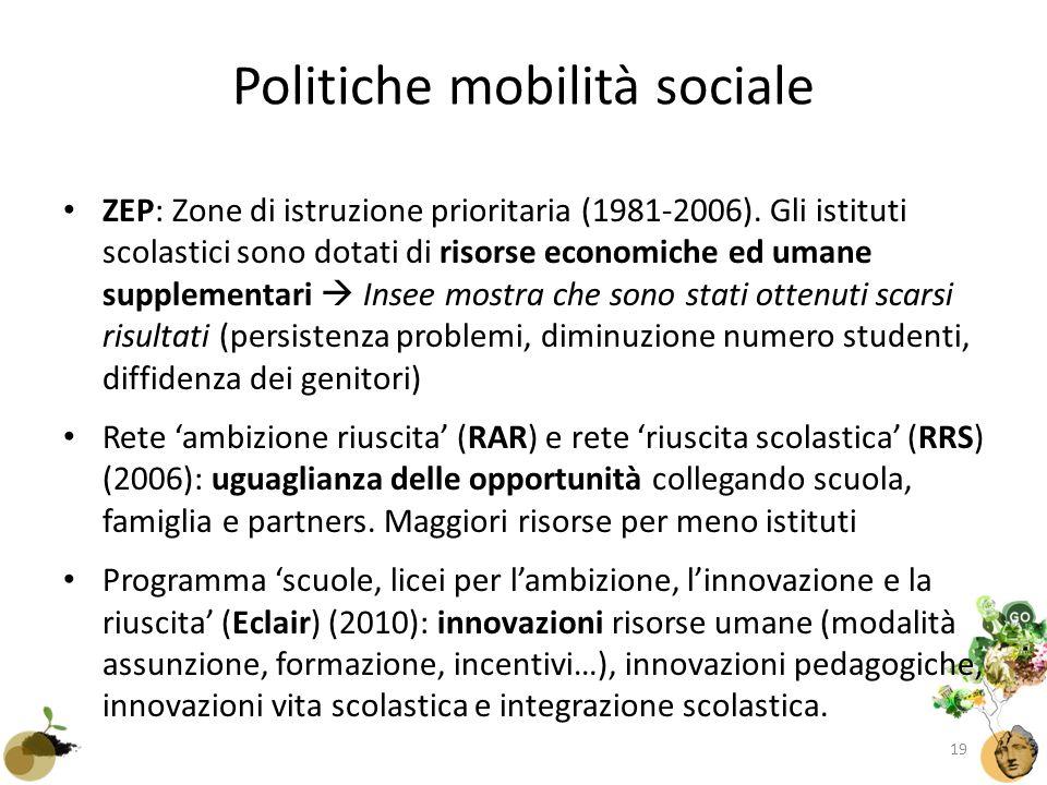 Politiche mobilità sociale ZEP: Zone di istruzione prioritaria (1981-2006).