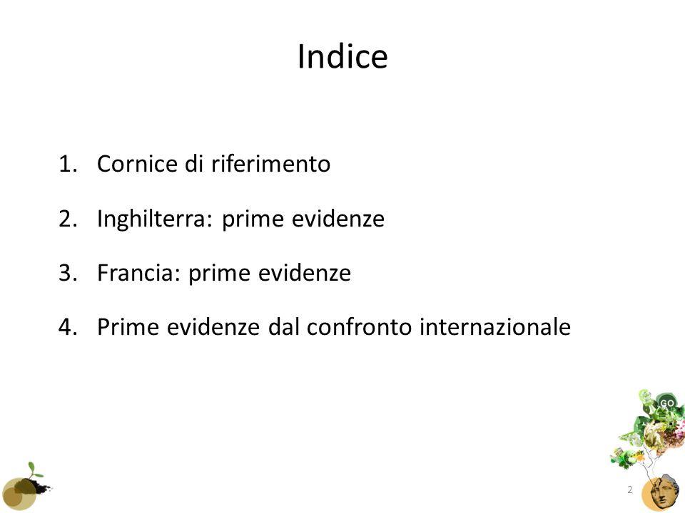 Indice 1.Cornice di riferimento 2.Inghilterra: prime evidenze 3.Francia: prime evidenze 4.Prime evidenze dal confronto internazionale 2
