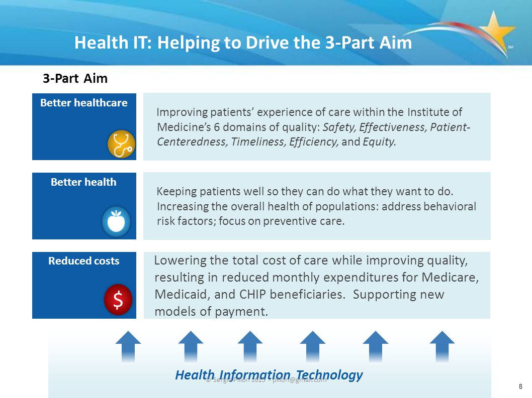 8 Health Information Technology Health IT: Helping to Drive the 3-Part Aim Improving patients' experience of care within the Institute of Medicine's 6