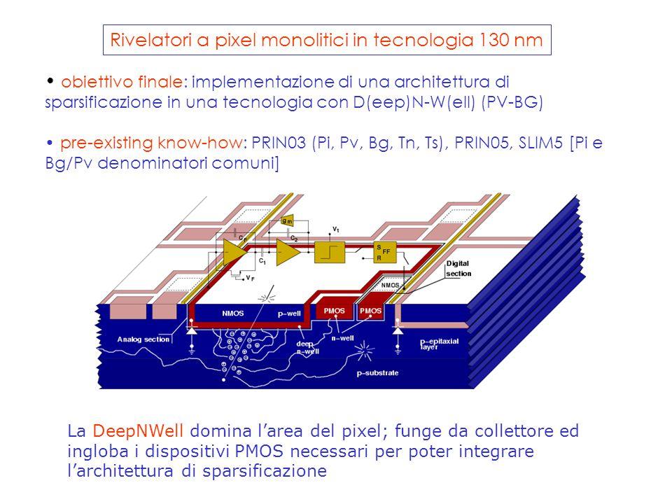 La DeepNWell domina l'area del pixel; funge da collettore ed ingloba i dispositivi PMOS necessari per poter integrare l'architettura di sparsificazione Rivelatori a pixel monolitici in tecnologia 130 nm obiettivo finale: implementazione di una architettura di sparsificazione in una tecnologia con D(eep)N-W(ell) (PV-BG) pre-existing know-how: PRIN03 (Pi, Pv, Bg, Tn, Ts), PRIN05, SLIM5 [Pi e Bg/Pv denominatori comuni]
