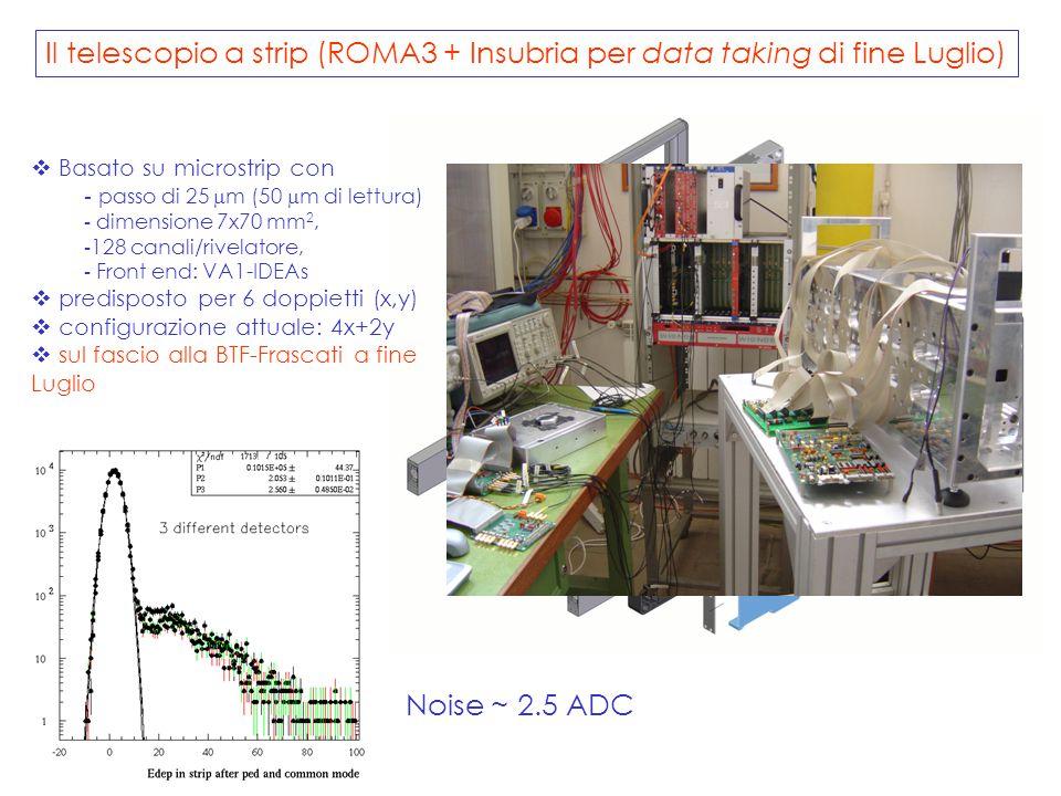 Il telescopio a strip (ROMA3 + Insubria per data taking di fine Luglio)  Basato su microstrip con - passo di 25  m (50  m di lettura) - dimensione 7x70 mm 2, - 128 canali/rivelatore, - Front end: VA1-IDEAs  predisposto per 6 doppietti (x,y)  configurazione attuale: 4x+2y  sul fascio alla BTF-Frascati a fine Luglio Noise ~ 2.5 ADC