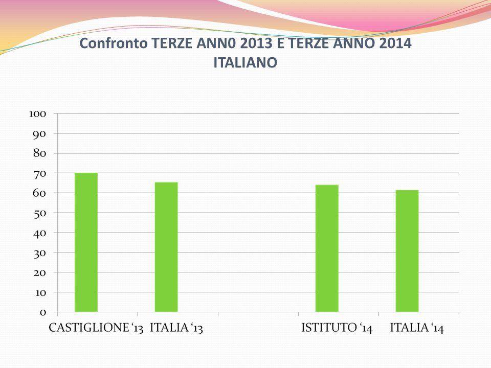 Confronto TERZE ANN0 2013 E TERZE ANNO 2014 ITALIANO