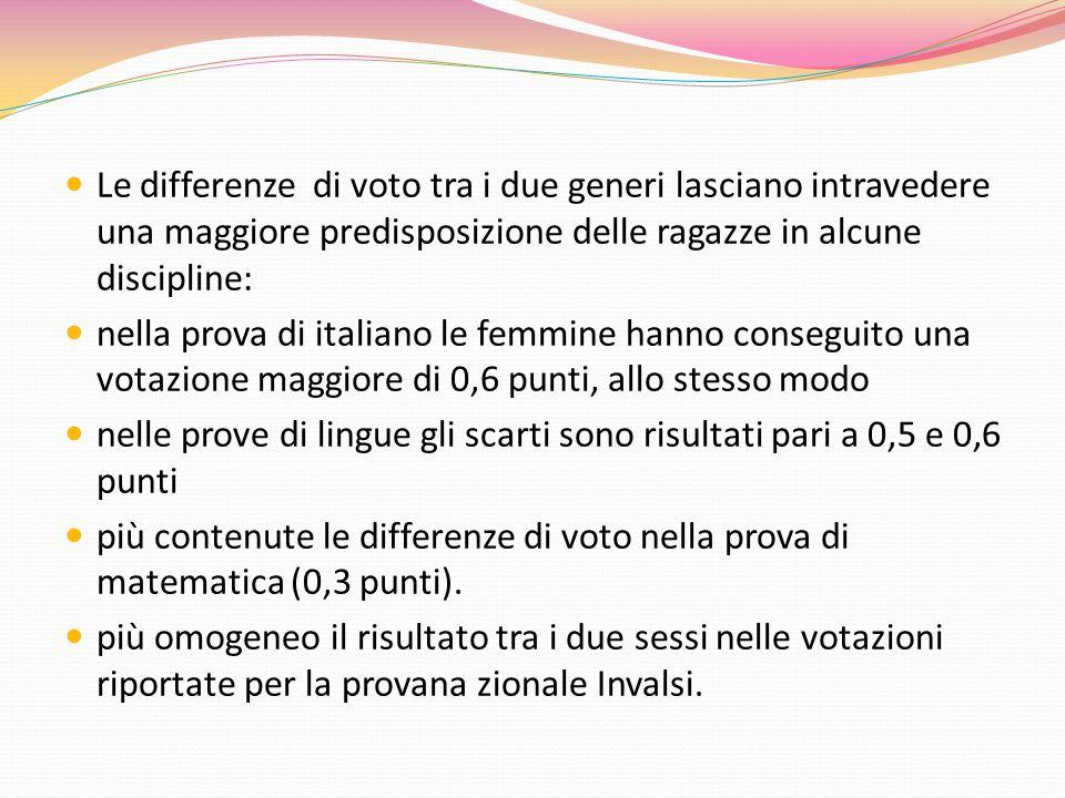 Le differenze di voto tra i due generi lasciano intravedere una maggiore predisposizione delle ragazze in alcune discipline: nella prova di italiano le femmine hanno conseguito una votazione maggiore di 0,6 punti, allo stesso modo nelle prove di lingue gli scarti sono risultati pari a 0,5 e 0,6 punti più contenute le differenze di voto nella prova di matematica (0,3 punti).