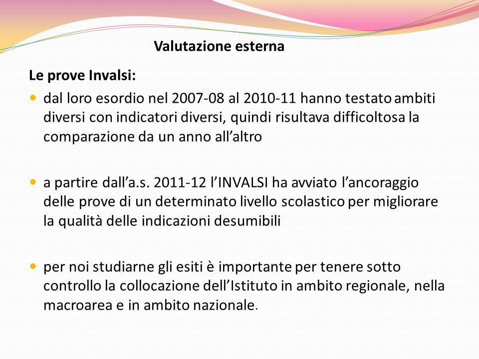 Valutazione esterna Le prove Invalsi: dal loro esordio nel 2007-08 al 2010-11 hanno testato ambiti diversi con indicatori diversi, quindi risultava difficoltosa la comparazione da un anno all'altro a partire dall'a.s.