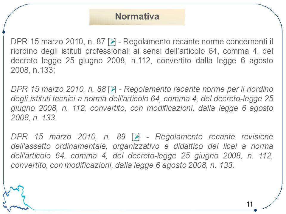 11 DPR 15 marzo 2010, n. 87 [  ] - Regolamento recante norme concernenti il riordino degli istituti professionali ai sensi dell'articolo 64, comma 4,
