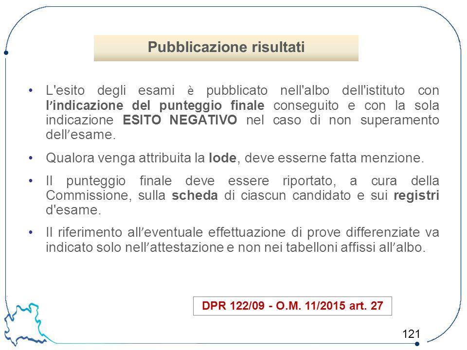 121 L'esito degli esami è pubblicato nell'albo dell'istituto con l ' indicazione del punteggio finale conseguito e con la sola indicazione ESITO NEGAT