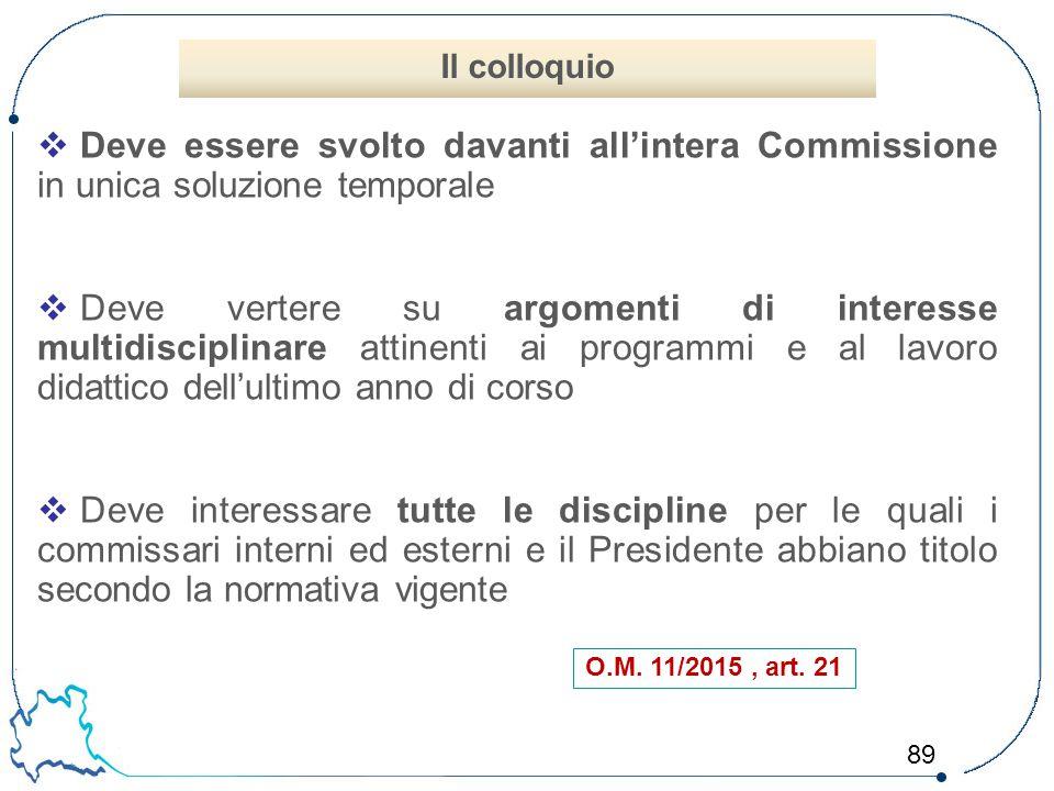 89  Deve essere svolto davanti all'intera Commissione in unica soluzione temporale  Deve vertere su argomenti di interesse multidisciplinare attinen