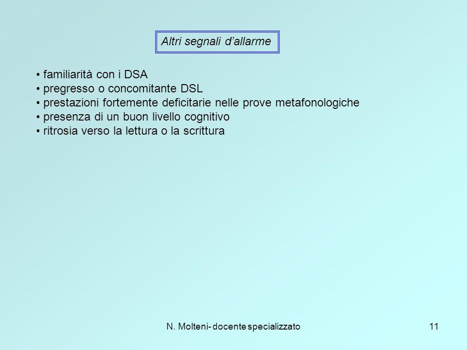 N. Molteni- docente specializzato11 Altri segnali d'allarme familiarità con i DSA pregresso o concomitante DSL prestazioni fortemente deficitarie nell