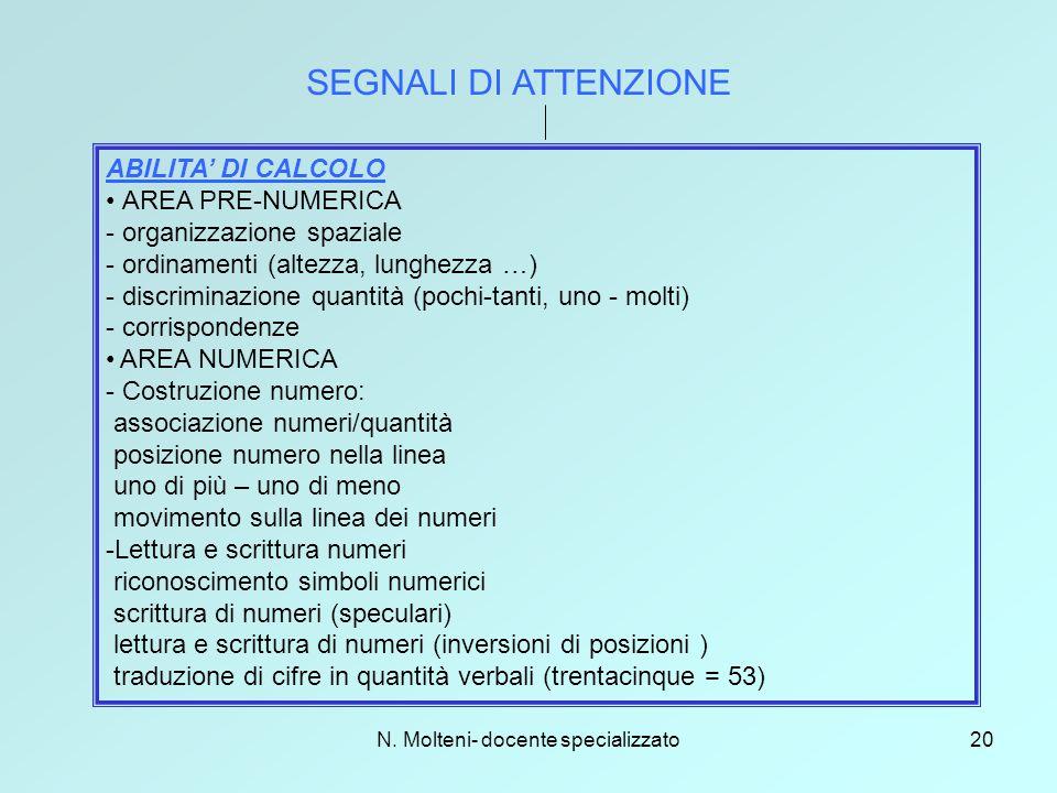 N. Molteni- docente specializzato20 SEGNALI DI ATTENZIONE ABILITA' DI CALCOLO AREA PRE-NUMERICA - organizzazione spaziale - ordinamenti (altezza, lung